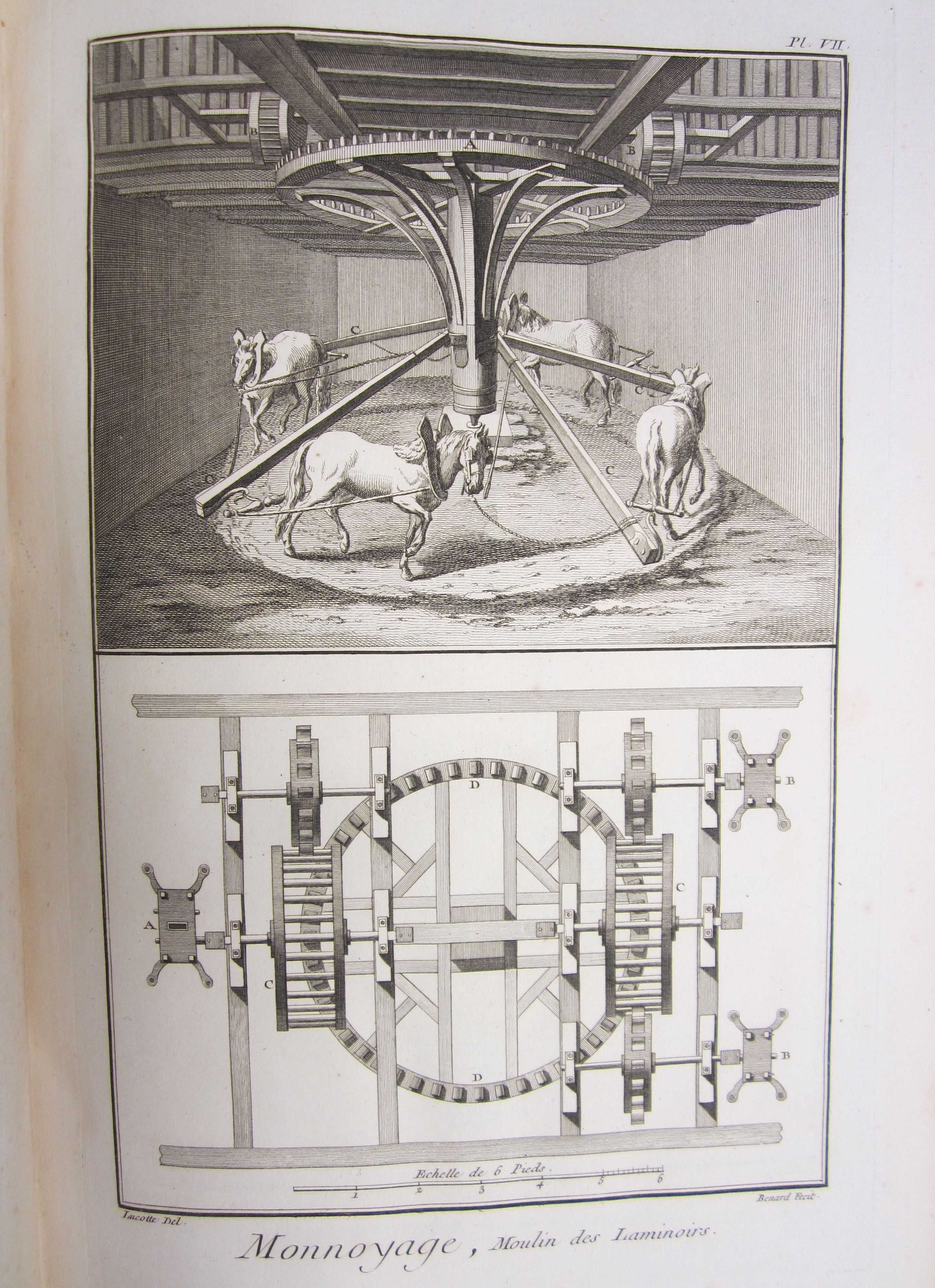 Engraving from Encyclopédie; ou Díctionnaire raisonné des sciences, des arts et des métiers. (Gordon 1751 .D542 t8. Gordon French Book Collection. Photograph by Donna Stapley.)
