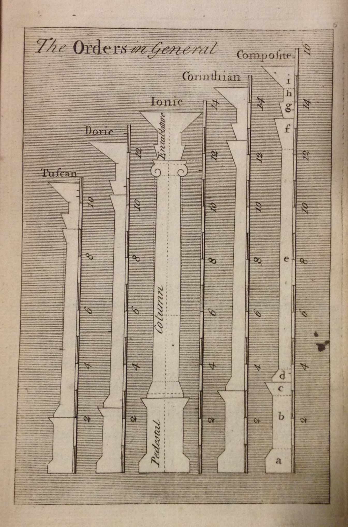 Everything in proper proportion: a plate from William Robinson's Proportional Architecture; or, the Five Orders. London, 1736.  (NA 2810 .R65 1736)