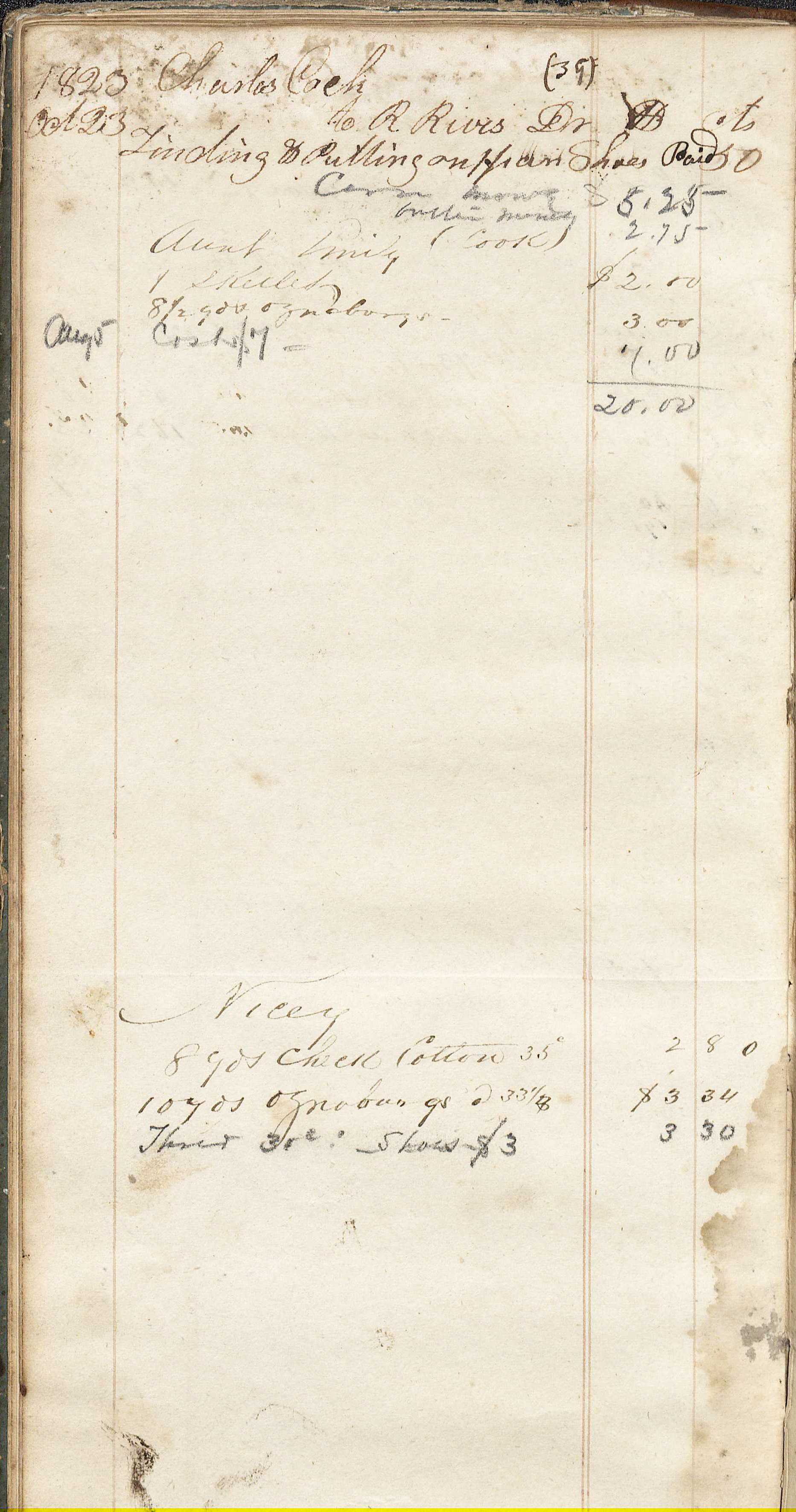 "In an account book held by the Special Collections Library Rives purchases   8 yards of check cotton and 10 yards of Osnaburg  fabric for Nicey  for $6.14. On the opposite page of  Nicey's entry is written the name Isham and under the name ""suit of clothes $18.00. The entry dates listed on 1823 but the entry was to have been made much later. Most likely sometime in the 1840's Robert Rives Blacksmith Shop Account Book, 1823; 1843-1846, Accession #4655 (Image by Regina Rush)"