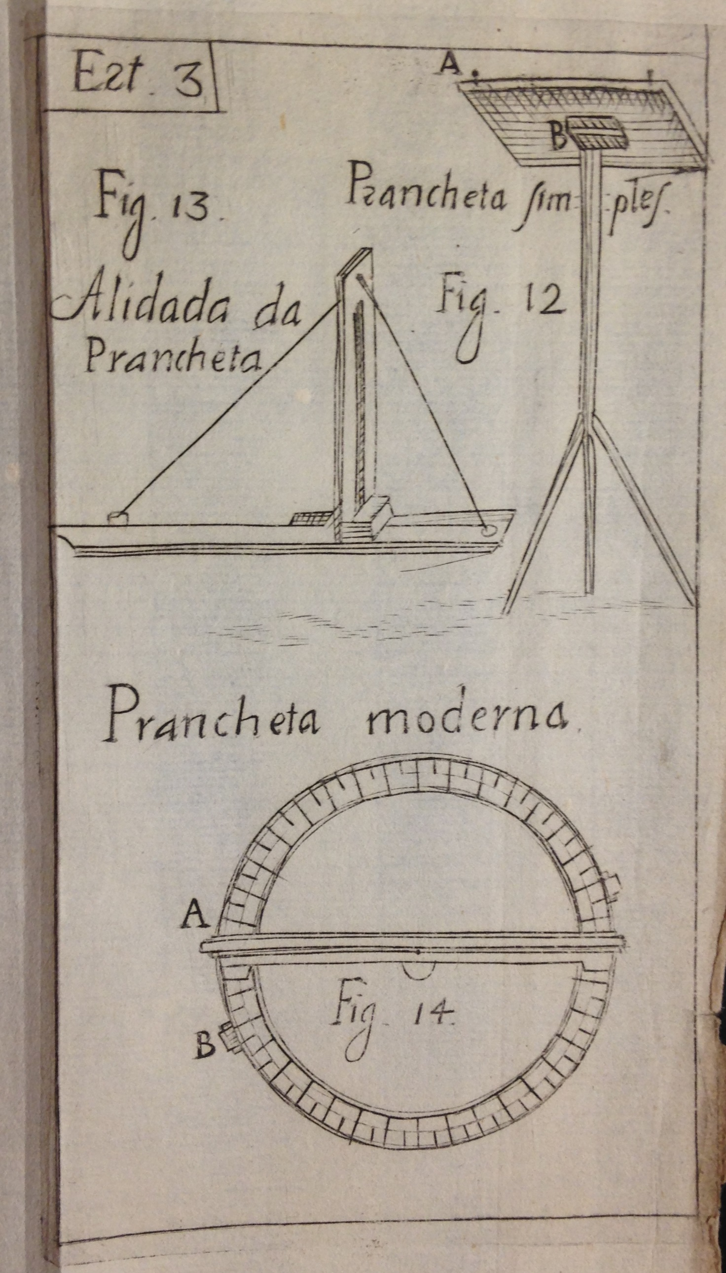 A cartographer's tools, from Manoel de Azevedo Fortes, Tratado do modo o mais facil, e o mais exacto de fazer as cartas geograficas (Lisbon, 1722), plate 3.   (GA102.3 .F67 1722)